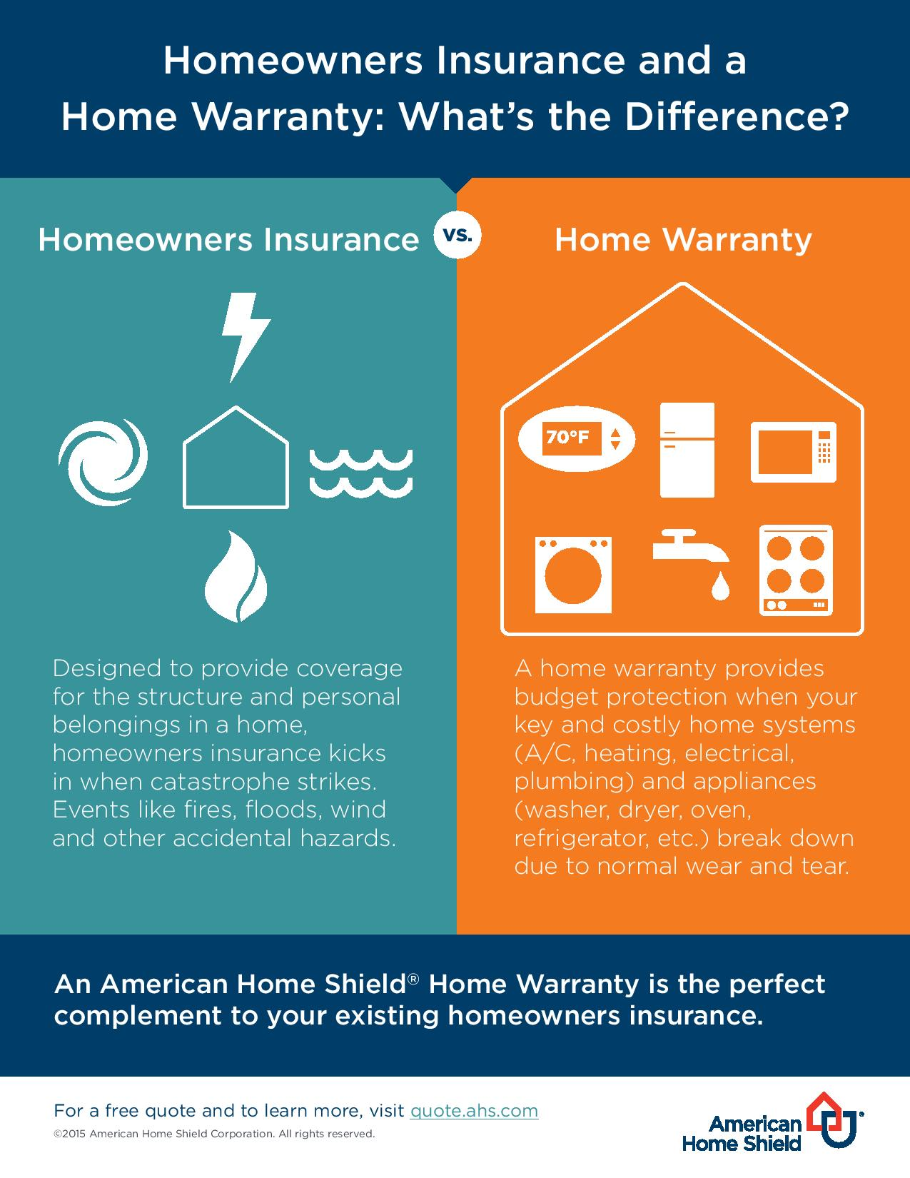 What Does Homeowners Insurance Not Cover Home Matters Ahs