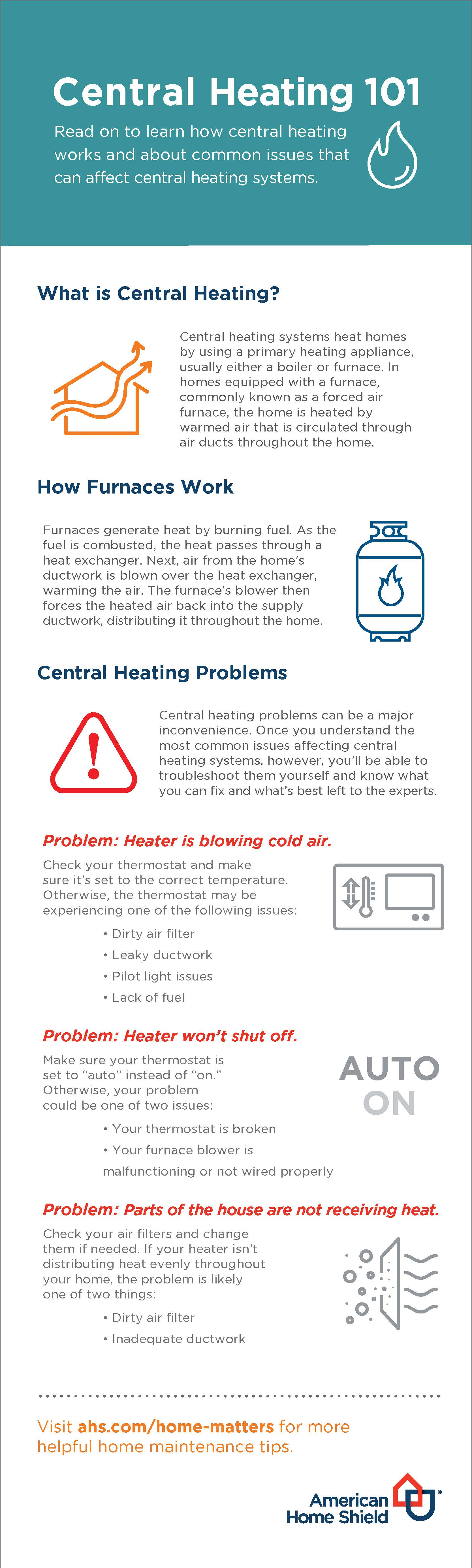 Central heating 101 graphic