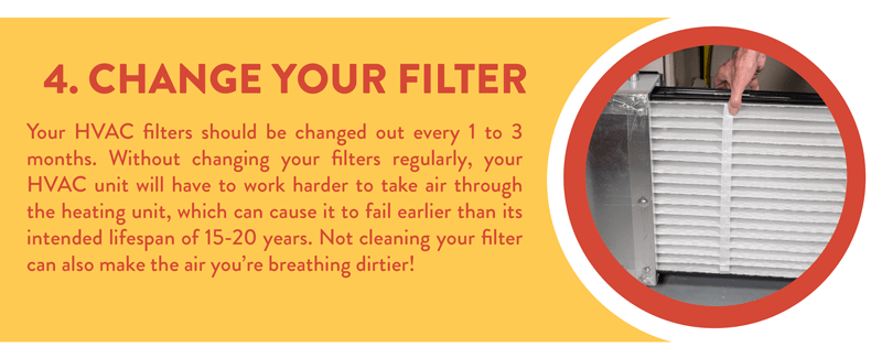 Change your furnace's filter ever 1-3 months.