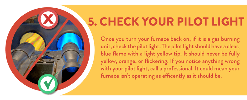 Check your furnace's pilot light. It should be a light blue flame.