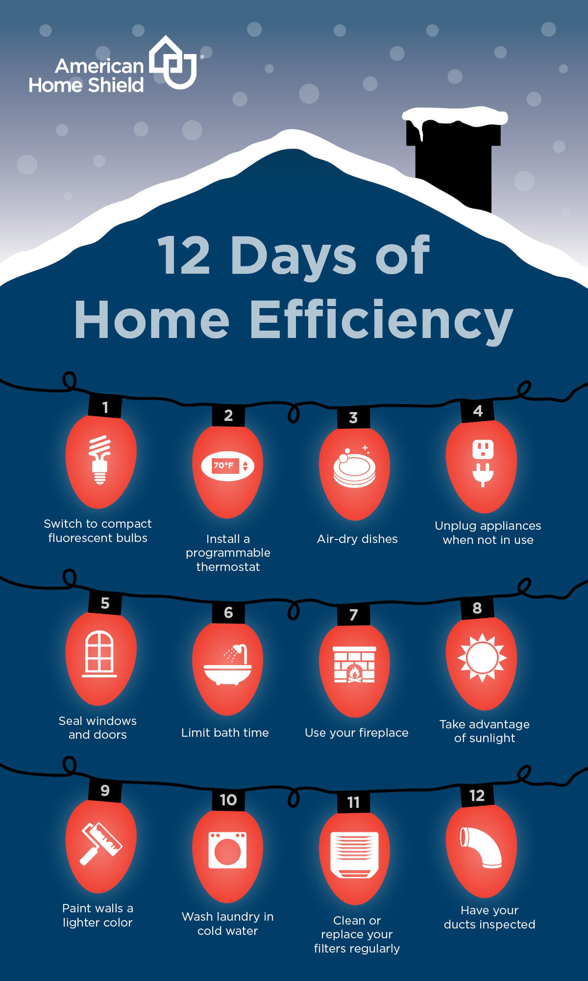 Energy efficient tips for holidays