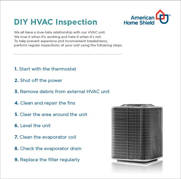 DIY HVAC inspection