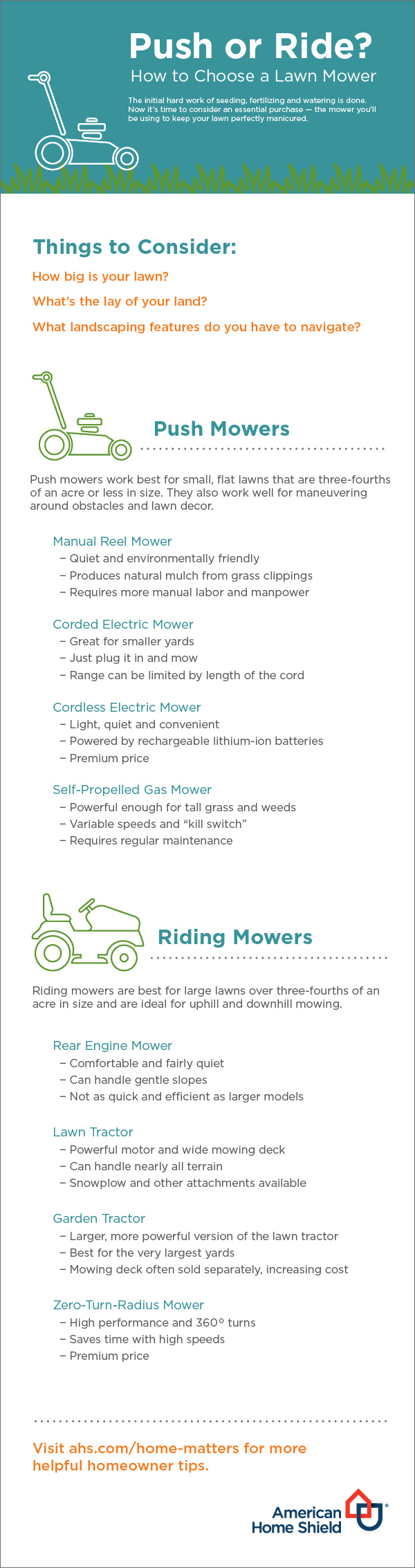 how to choose a lawn mower graphic