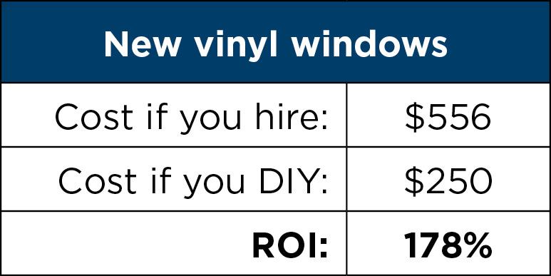 Vinyl windows cost