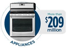 Appliances Claims Paid