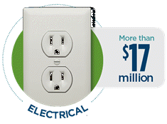 Electrical Claims Paid