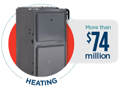 Heating Claims Paid