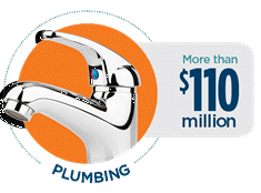 Plumbing Claims Paid